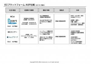 会員向けサイト構築-1_ページ_5
